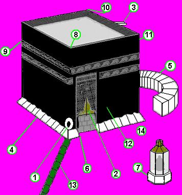 カーバ神殿